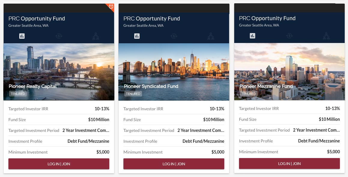 Investing Options Pioneer Realty Capital Investment Opportunities